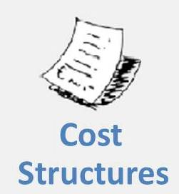 walmart s cost structure The hub and spoke system enabled wal-mart to achieve significant cost advantages  amount of time meeting vendors and understanding their cost structure.
