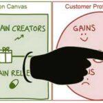 Understanding Customer Segment Jobs