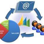 Sales Acceleration Emails